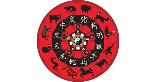 12 Animal Signs of the Zodiac | Chinese Zodiac | Goway