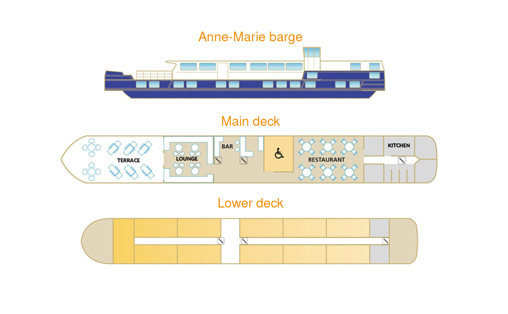 MS Anne-Marie Ship Deck.