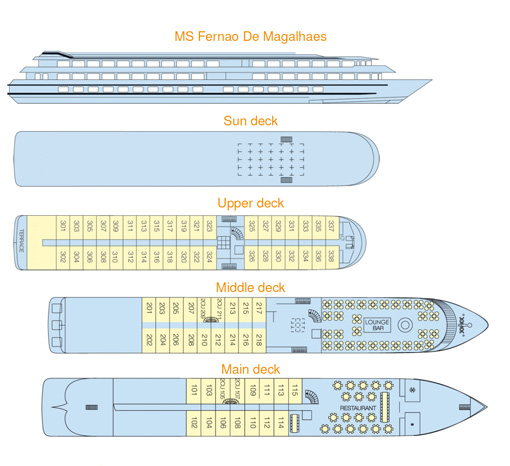 MS Fernao de Magalhaes Ship Deck.