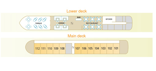 MS Jeanine Ship Deck.