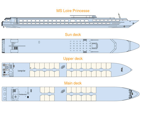 MS Loire Princesse Ship Deck.