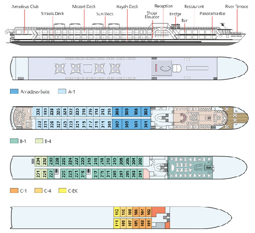 MS Amadeus Brillant Ship Deck.