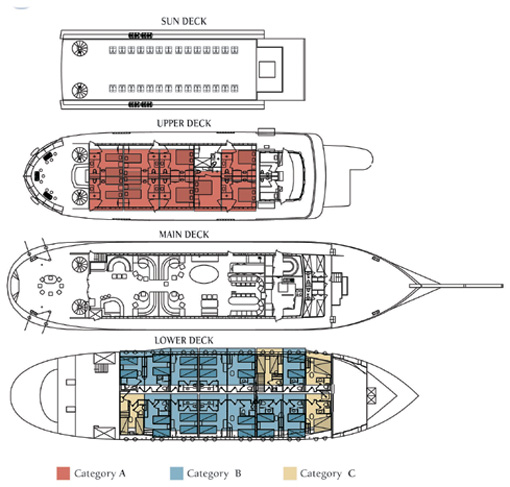 MS Galileo Deck Plan.